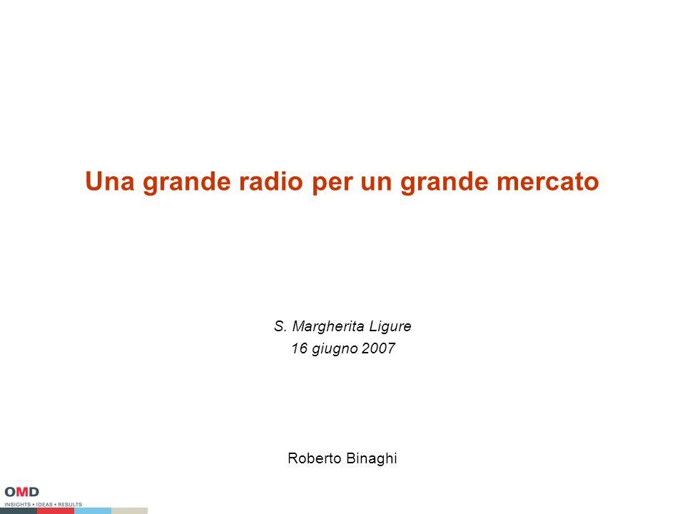 Una grande radio per un grande mercato S. Margherita Ligure 16 giugno 2007 Roberto Binaghi
