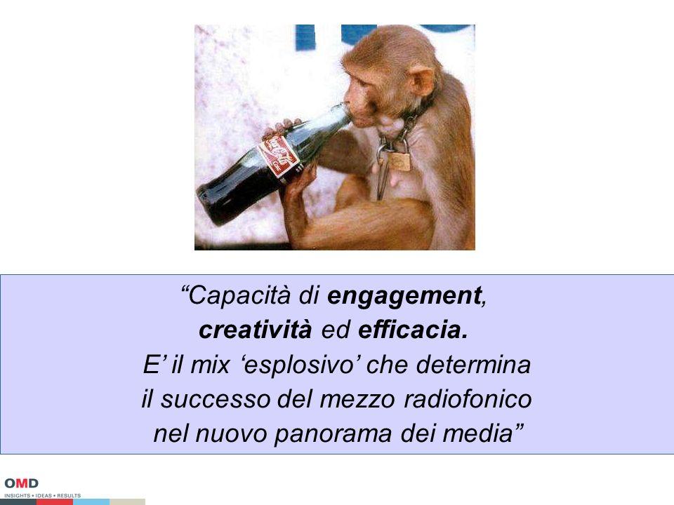 Capacità di engagement, creatività ed efficacia.
