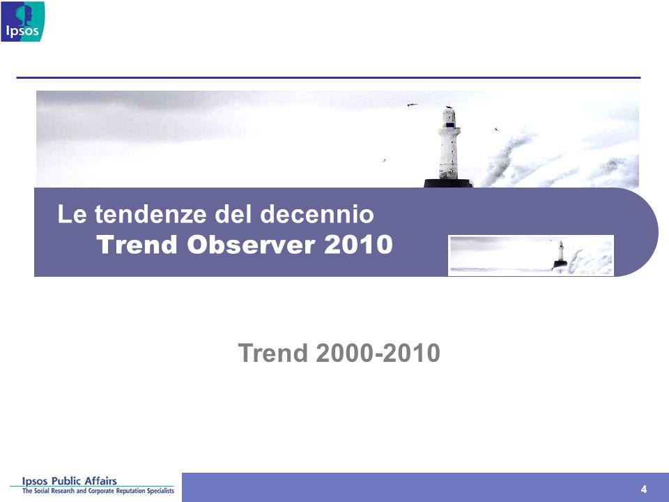 44 Le tendenze del decennio Trend Observer 2010 Trend 2000-2010