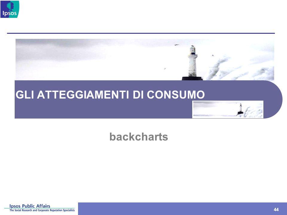 44 GLI ATTEGGIAMENTI DI CONSUMO backcharts
