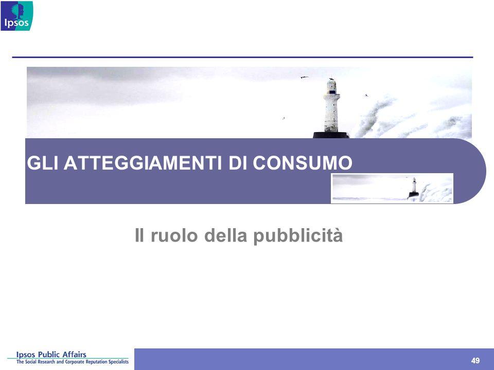 49 GLI ATTEGGIAMENTI DI CONSUMO Il ruolo della pubblicità