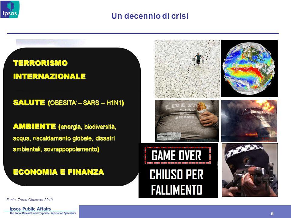 5 5 TERRORISMO INTERNAZIONALE SALUTE ( OBESITA – SARS – H1N1 ) AMBIENTE ( energia, biodiversità, acqua, riscaldamento globale, disastri ambientali, so