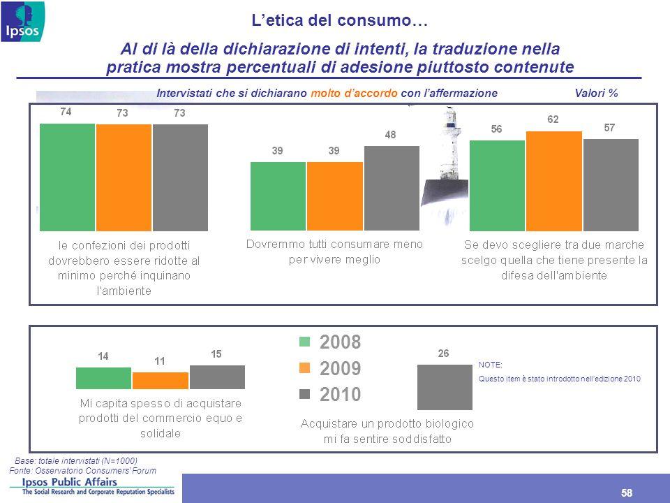 58 Letica del consumo… Al di là della dichiarazione di intenti, la traduzione nella pratica mostra percentuali di adesione piuttosto contenute Base: t