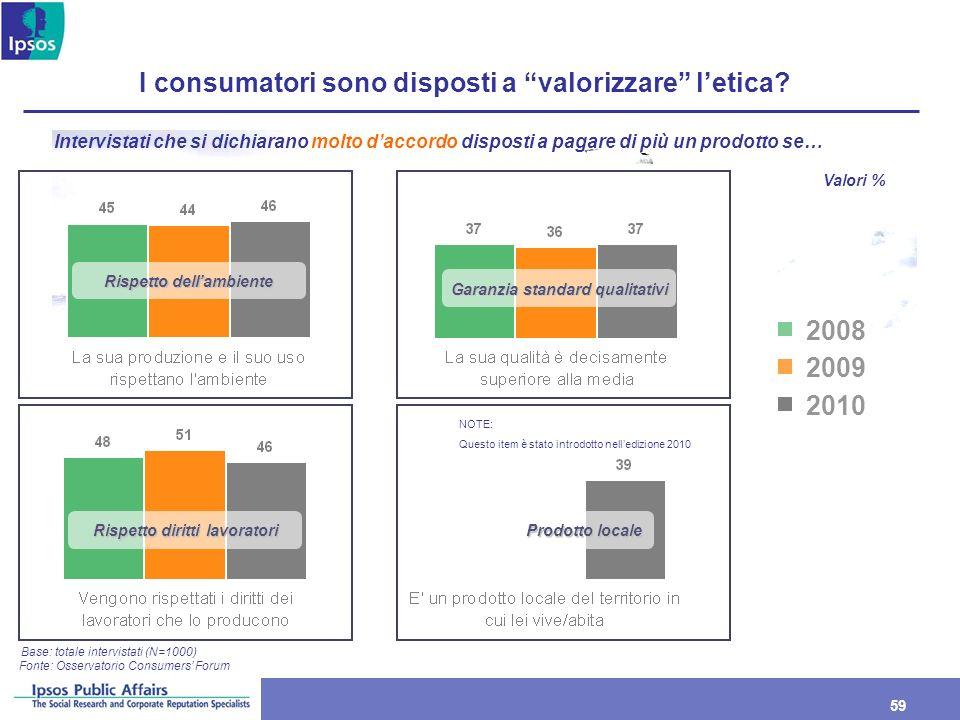 59 I consumatori sono disposti a valorizzare letica? Base: totale intervistati (N=1000) Valori % Intervistati che si dichiarano molto daccordo dispost