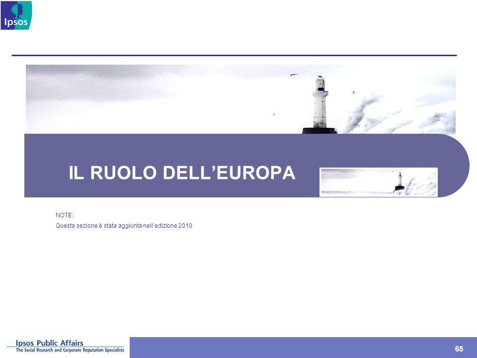 65 IL RUOLO DELLEUROPA NOTE: Questa sezione è stata aggiunta nelledizione 2010