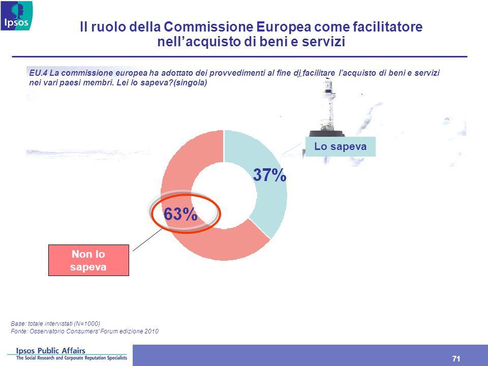 71 Il ruolo della Commissione Europea come facilitatore nellacquisto di beni e servizi Base: totale intervistati (N=1000) EU.4 La commissione europea