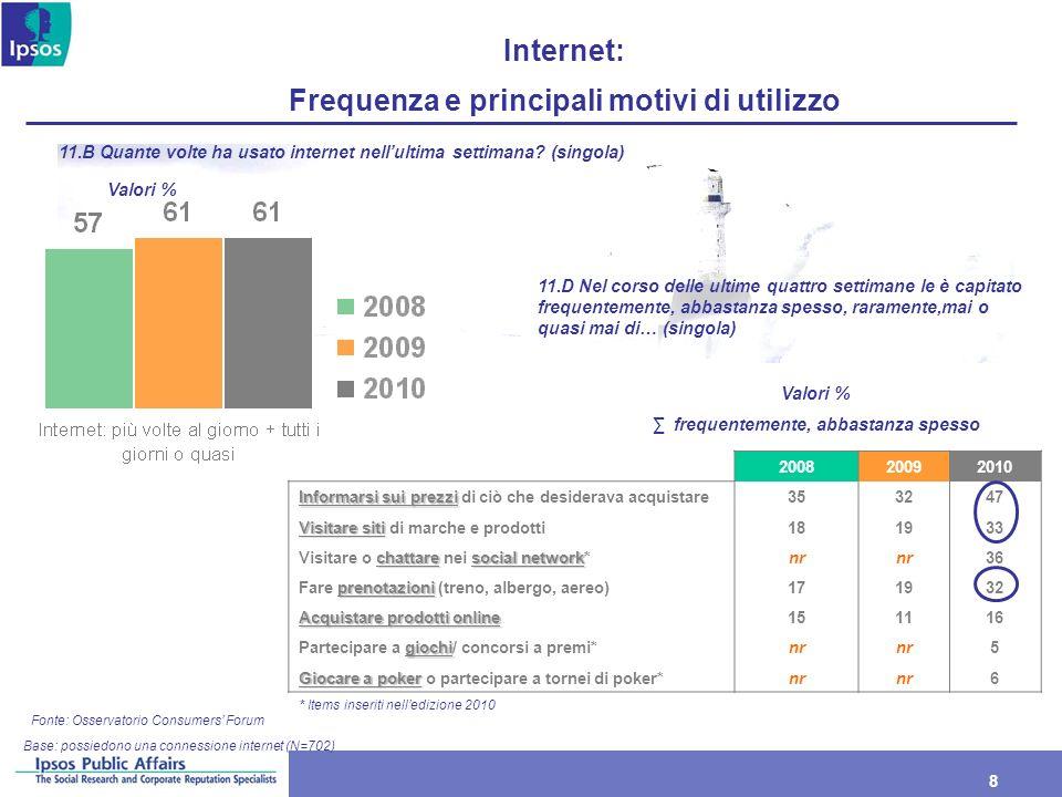 8 8 Internet: Frequenza e principali motivi di utilizzo Base: possiedono una connessione internet (N=702) 11.B Quante volte ha usato internet nellulti