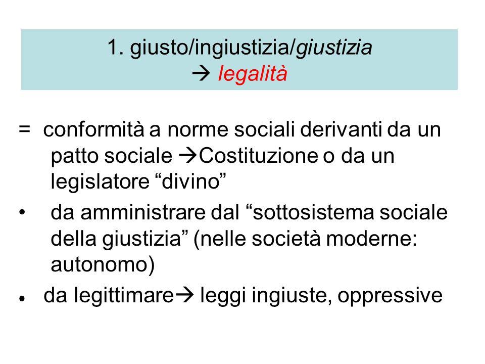 1. giusto/ingiustizia/giustizia legalità = conformità a norme sociali derivanti da un patto sociale Costituzione o da un legislatore divino da amminis