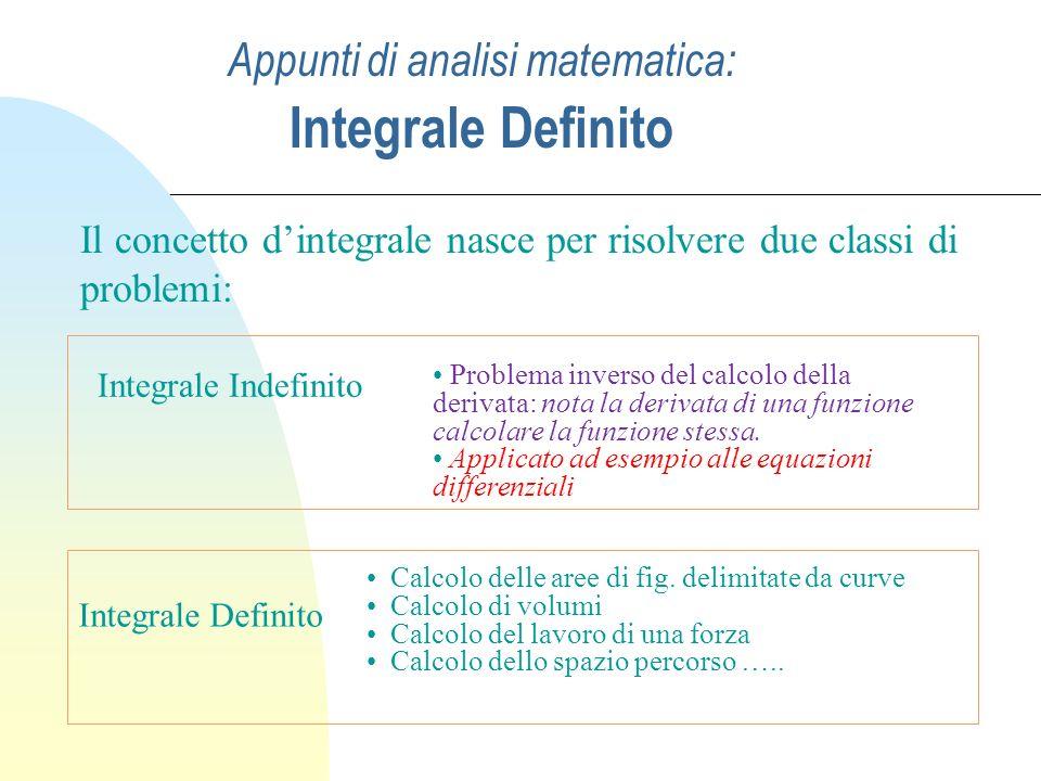 Appunti di analisi matematica: Integrale Definito Il concetto dintegrale nasce per risolvere due classi di problemi: Integrale Definito Integrale Inde