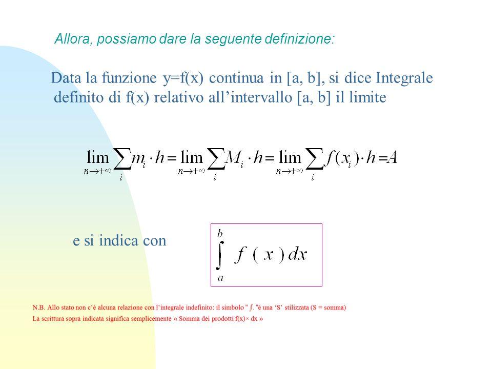 Data la funzione y=f(x) continua in [a, b], si dice Integrale definito di f(x) relativo allintervallo [a, b] il limite e si indica con Allora, possiam