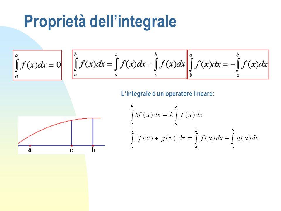 Proprietà dellintegrale Lintegrale è un operatore lineare: