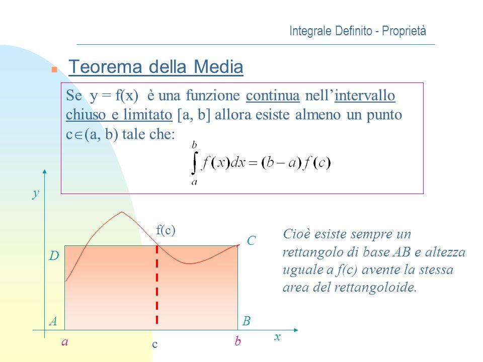 Integrale Definito - Proprietà n Teorema della Media Se y = f(x) è una funzione continua nellintervallo chiuso e limitato [a, b] allora esiste almeno