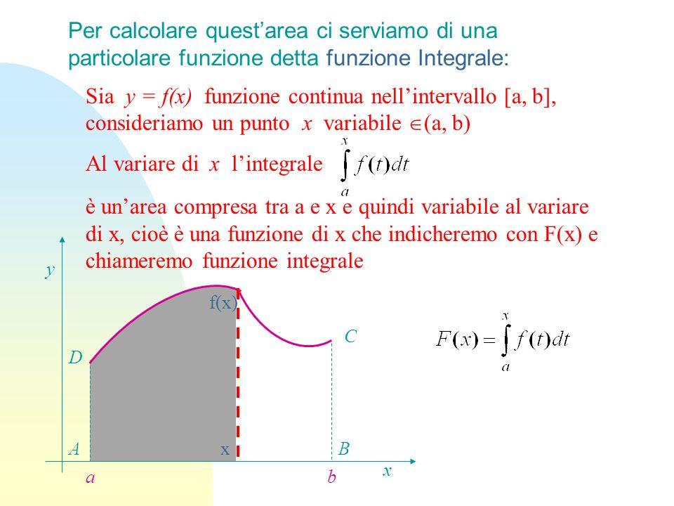 Per calcolare questarea ci serviamo di una particolare funzione detta funzione Integrale: Sia y = f(x) funzione continua nellintervallo [a, b], consid