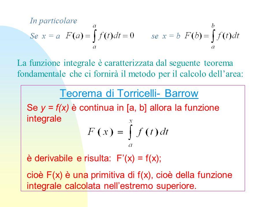 Teorema di Torricelli- Barrow Se y = f(x) è continua in [a, b] allora la funzione integrale è derivabile e risulta: F(x) = f(x); cioè F(x) è una primi