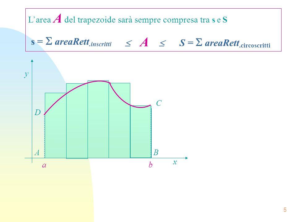 n Dim Lincremento di F(x) (area del rettangoloide di base x, x+h) è: b x y C BA a D x + h x Consideriamo lintervallino [ x, x+h]: avremo