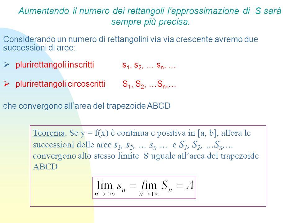 n Integrale Definito 1.Data la funzione y=f(x) definita e continua in [a, b], 2.