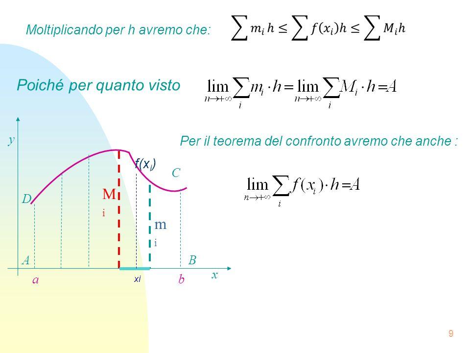 Data la funzione y=f(x) continua in [a, b], si dice Integrale definito di f(x) relativo allintervallo [a, b] il limite e si indica con Allora, possiamo dare la seguente definizione: