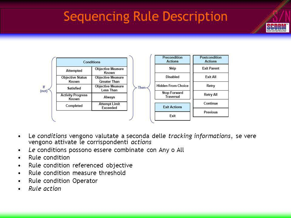 S/N Sequencing Rule Description Le conditions vengono valutate a seconda delle tracking informations, se vere vengono attivate le corrispondenti actio
