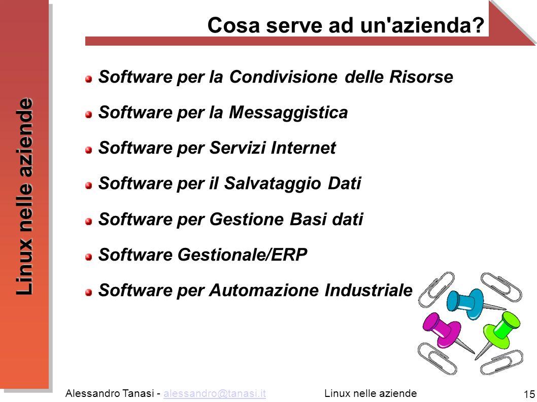 Alessandro Tanasi - alessandro@tanasi.italessandro@tanasi.it 15 Linux nelle aziende Cosa serve ad un'azienda? Software per la Condivisione delle Risor