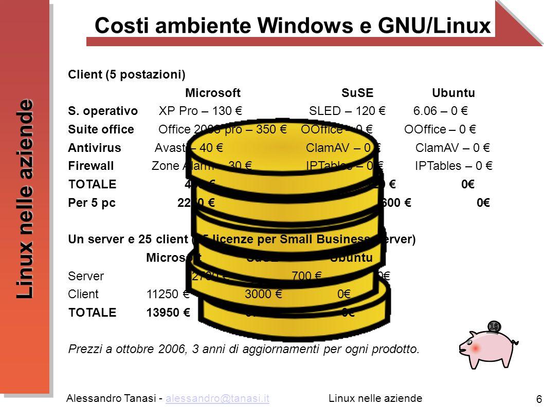 Alessandro Tanasi - alessandro@tanasi.italessandro@tanasi.it 6 Linux nelle aziende Costi ambiente Windows e GNU/Linux Client (5 postazioni) Microsoft