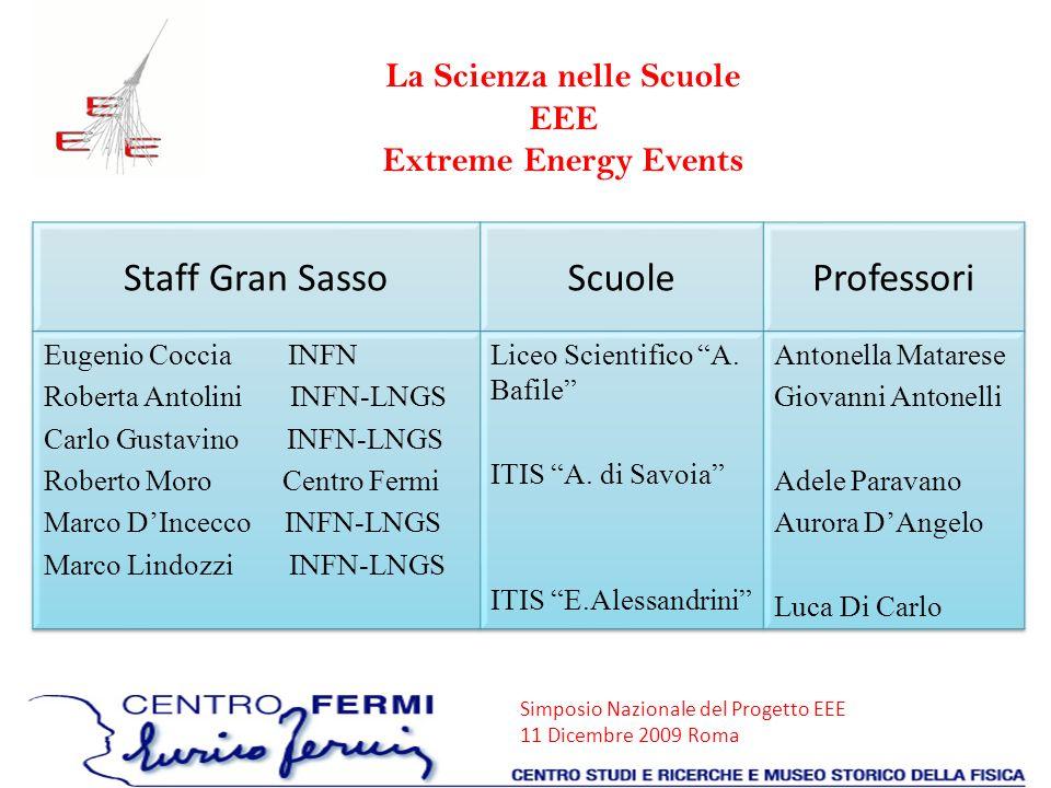 La Scienza nelle Scuole EEE Extreme Energy Events Simposio Nazionale del Progetto EEE 11 Dicembre 2009 Roma