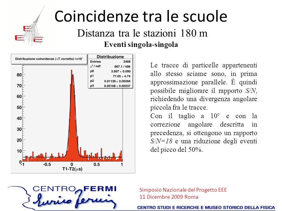 Simposio Nazionale del Progetto EEE 11 Dicembre 2009 Roma Coincidenze tra le scuole Distanza tra le stazioni 180 m Eventi singola-singola Le tracce di