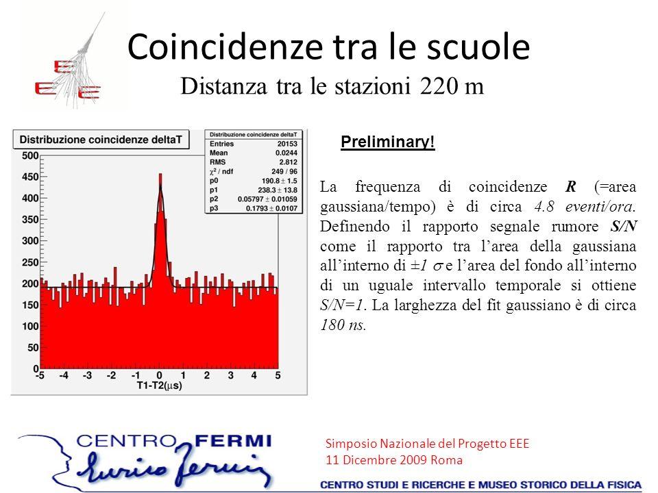 Simposio Nazionale del Progetto EEE 11 Dicembre 2009 Roma La frequenza di coincidenze R (=area gaussiana/tempo) è di circa 4.8 eventi/ora. Definendo i