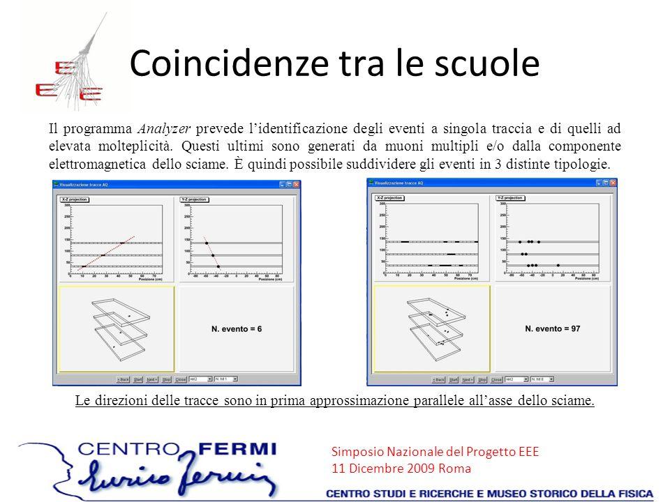 Simposio Nazionale del Progetto EEE 11 Dicembre 2009 Roma Coincidenze tra le scuole Il programma Analyzer prevede lidentificazione degli eventi a sing
