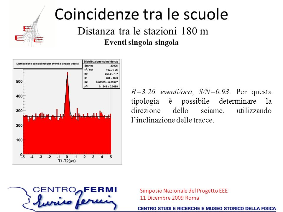 Simposio Nazionale del Progetto EEE 11 Dicembre 2009 Roma Coincidenze tra le scuole Distanza tra le stazioni 180 m Eventi singola-singola R=3.26 event