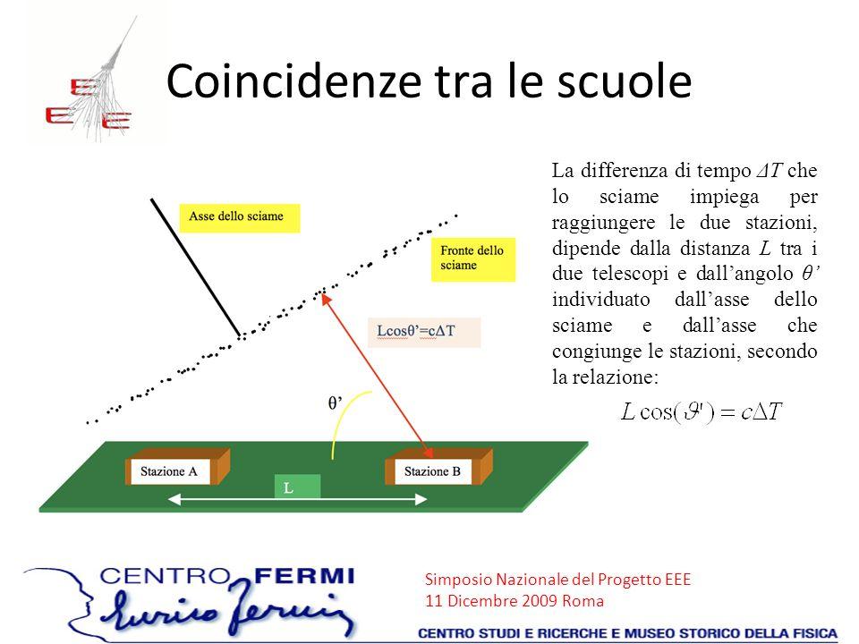 Simposio Nazionale del Progetto EEE 11 Dicembre 2009 Roma Coincidenze tra le scuole La differenza di tempo ΔT che lo sciame impiega per raggiungere le