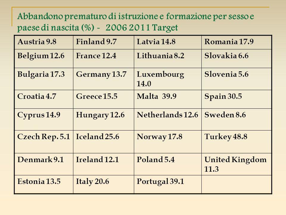 Abbandono prematuro di istruzione e formazione per sesso e paese di nascita (%) - 2006 2011 Target Austria 9.8Finland 9.7Latvia 14.8Romania 17.9 Belgi