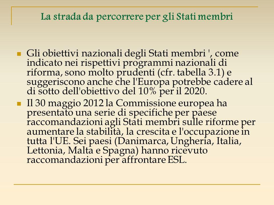 La strada da percorrere per gli Stati membri Gli obiettivi nazionali degli Stati membri ', come indicato nei rispettivi programmi nazionali di riforma