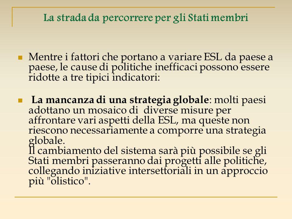 La strada da percorrere per gli Stati membri Mentre i fattori che portano a variare ESL da paese a paese, le cause di politiche inefficaci possono ess