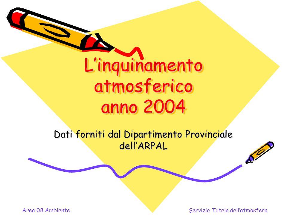 Linquinamento atmosferico anno 2004 Dati forniti dal Dipartimento Provinciale dellARPAL Area 08 Ambiente Servizio Tutela dellatmosfera