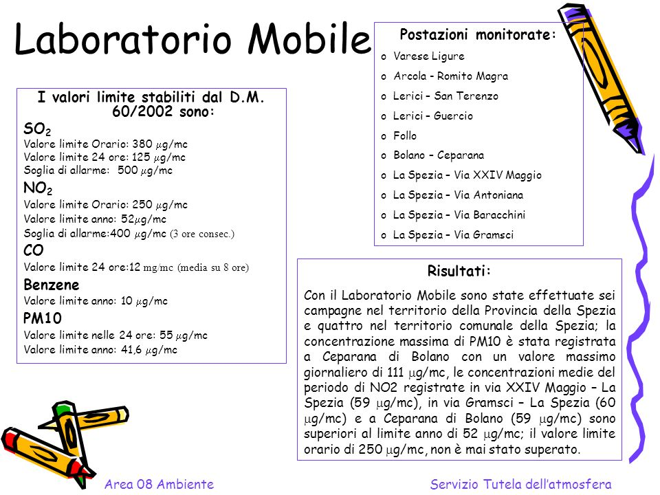 Laboratorio Mobile I valori limite stabiliti dal D.M.