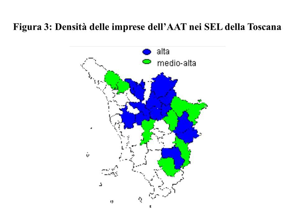 Figura 3: Densità delle imprese dellAAT nei SEL della Toscana