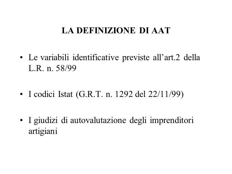 LA DEFINIZIONE DI AAT Le variabili identificative previste allart.2 della L.R.