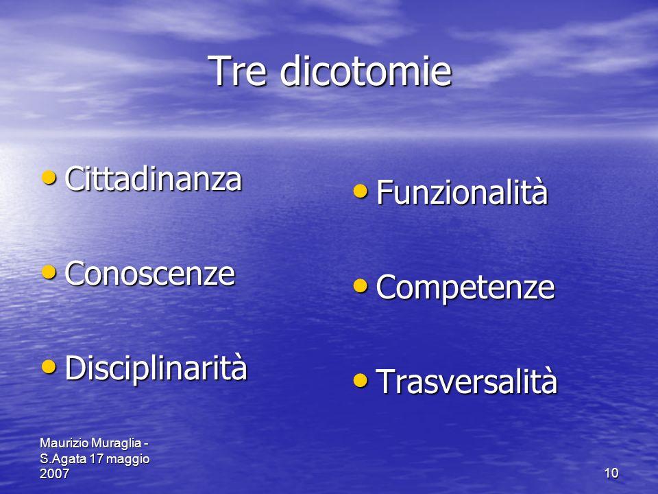 Maurizio Muraglia - S.Agata 17 maggio 200710 Tre dicotomie Cittadinanza Cittadinanza Conoscenze Conoscenze Disciplinarità Disciplinarità Funzionalità