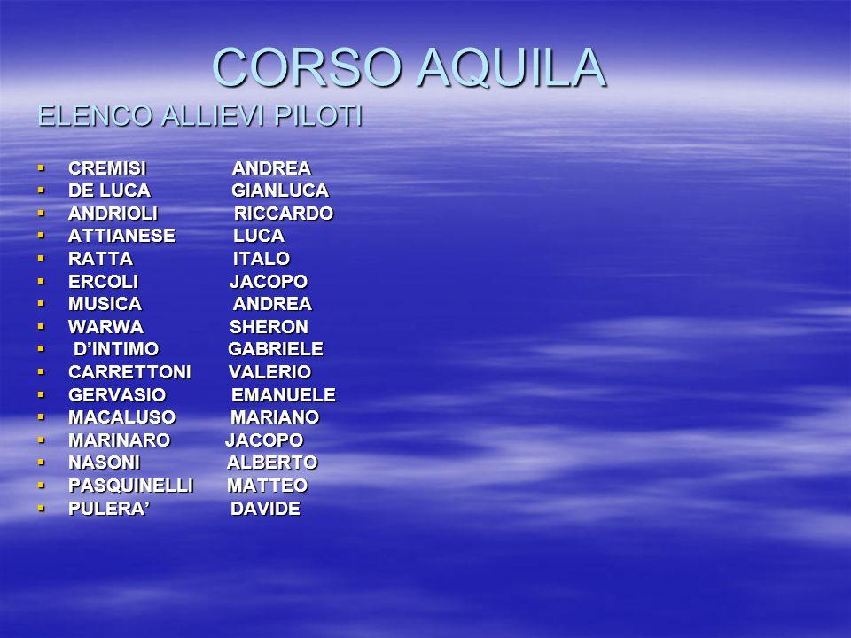 CORSO AQUILA ELENCO ALLIEVI PILOTI CORSO AQUILA ELENCO ALLIEVI PILOTI CREMISI ANDREA CREMISI ANDREA DE LUCA GIANLUCA DE LUCA GIANLUCA ANDRIOLI RICCARD