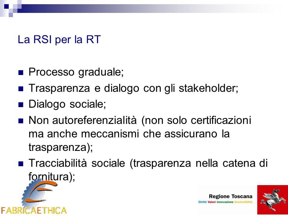 La RSI per la RT Processo graduale; Trasparenza e dialogo con gli stakeholder; Dialogo sociale; Non autoreferenzialità (non solo certificazioni ma anche meccanismi che assicurano la trasparenza); Tracciabilità sociale (trasparenza nella catena di fornitura);