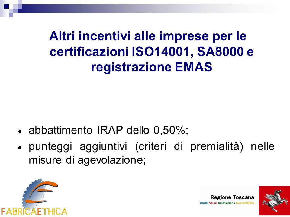 Altri incentivi alle imprese per le certificazioni ISO14001, SA8000 e registrazione EMAS abbattimento IRAP dello 0,50%; punteggi aggiuntivi (criteri di premialità) nelle misure di agevolazione;