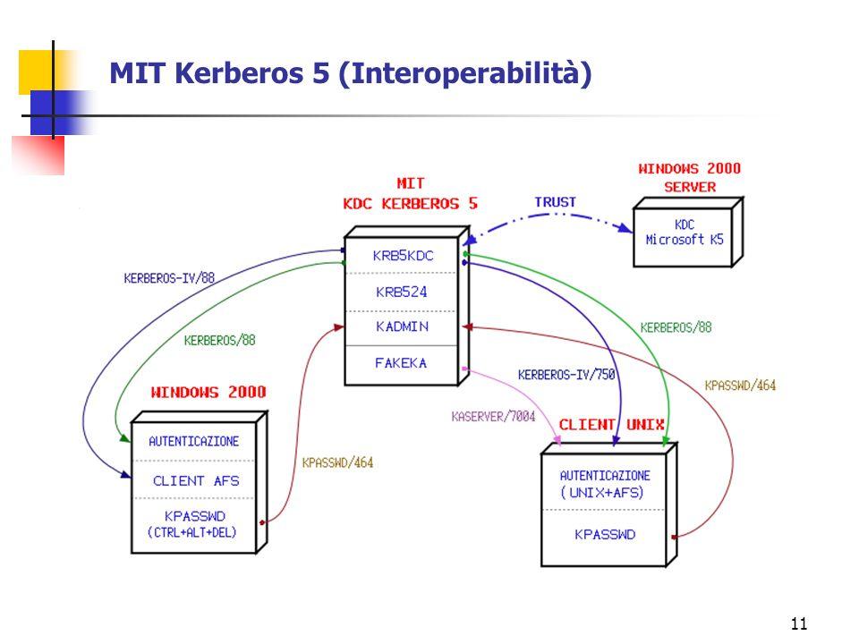 11 MIT Kerberos 5 (Interoperabilità)