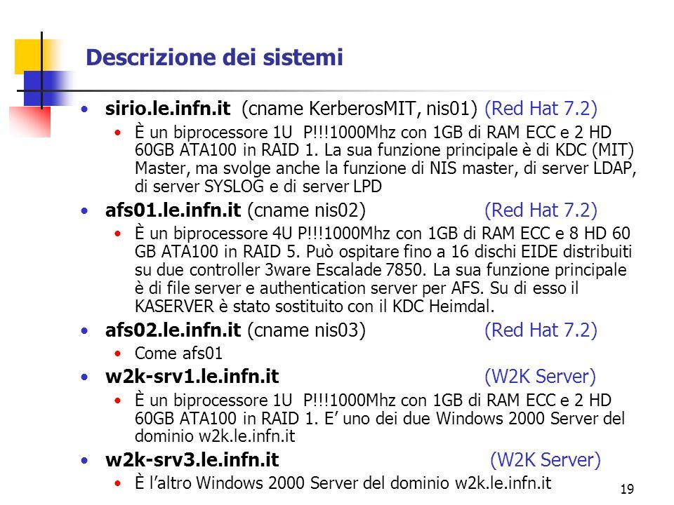 19 Descrizione dei sistemi sirio.le.infn.it (cname KerberosMIT, nis01)(Red Hat 7.2) È un biprocessore 1U P!!!1000Mhz con 1GB di RAM ECC e 2 HD 60GB AT