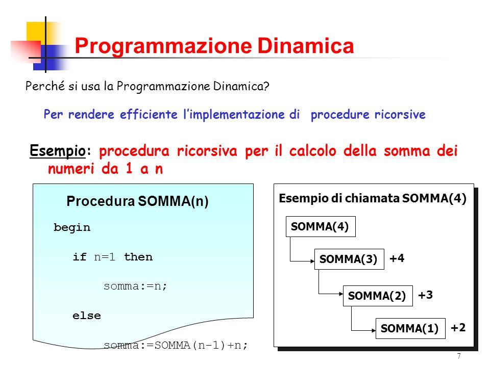 8 Programmazione Dinamica Esempio: i numeri di Fibonacci Obiettivo dare un modello matematico della crescita di una popolazione di conigli Assunzioni: Si parte (tempo 0) con una coppia di conigli neonati Ogni coppia genera una nuova coppia ad ogni unità di tempo, a partire dalla seconda unità dopo la nascita I conigli non muoiono mai Modello matematico per calcolare il numero di coppie al tempo n: F(n) := se (n=0) o (n=1), allora 1 altrimenti F(n-1)+F(n-2) Quali sono le procedure ricorsive da sostituire con un algoritmo di PD.