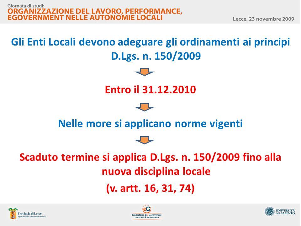 Gli Enti Locali devono adeguare gli ordinamenti ai principi D.Lgs. n. 150/2009 Entro il 31.12.2010 Nelle more si applicano norme vigenti Scaduto termi