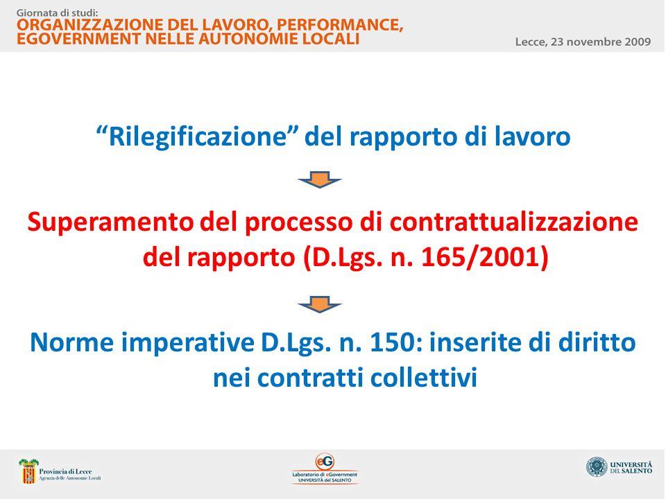 Rilegificazione del rapporto di lavoro Superamento del processo di contrattualizzazione del rapporto (D.Lgs. n. 165/2001) Norme imperative D.Lgs. n. 1