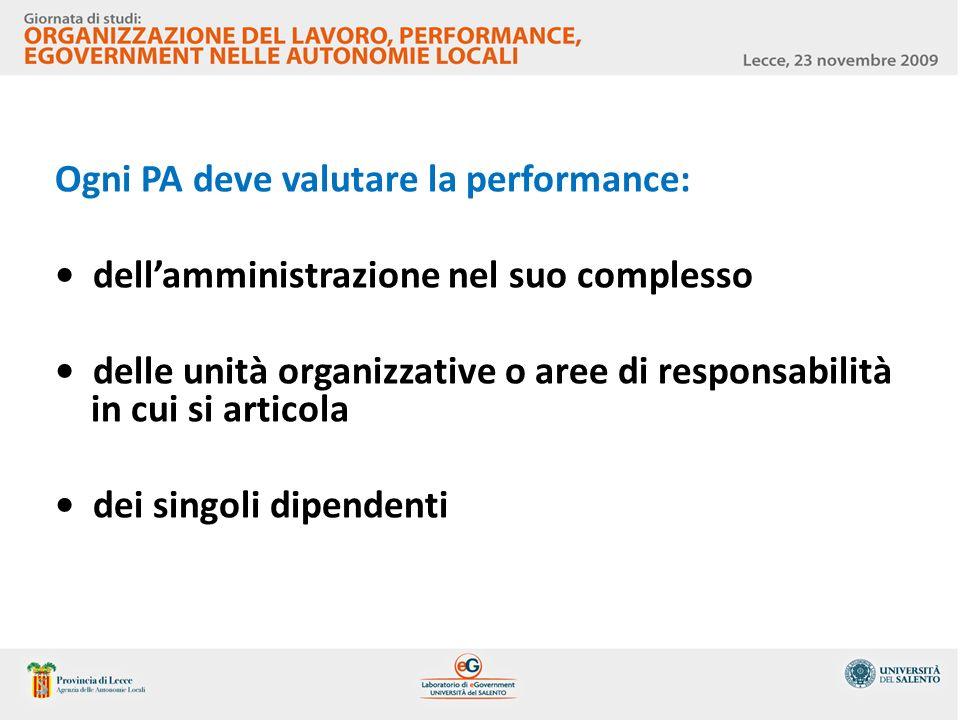 Ogni PA deve valutare la performance: dellamministrazione nel suo complesso delle unità organizzative o aree di responsabilità in cui si articola dei
