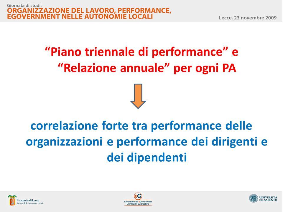 Piano triennale di performance e Relazione annuale per ogni PA correlazione forte tra performance delle organizzazioni e performance dei dirigenti e d