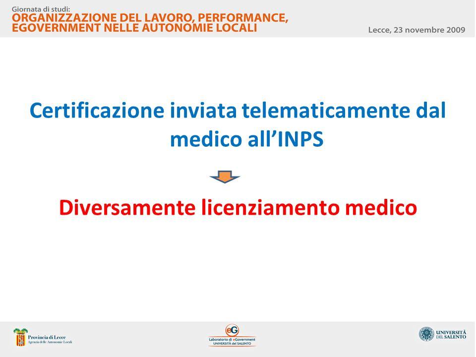 Certificazione inviata telematicamente dal medico allINPS Diversamente licenziamento medico