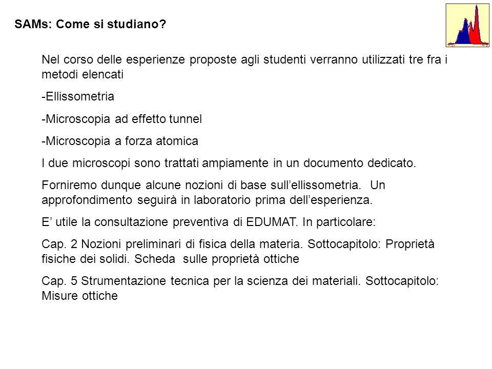 SAMs: Come si studiano? Nel corso delle esperienze proposte agli studenti verranno utilizzati tre fra i metodi elencati -Ellissometria -Microscopia ad